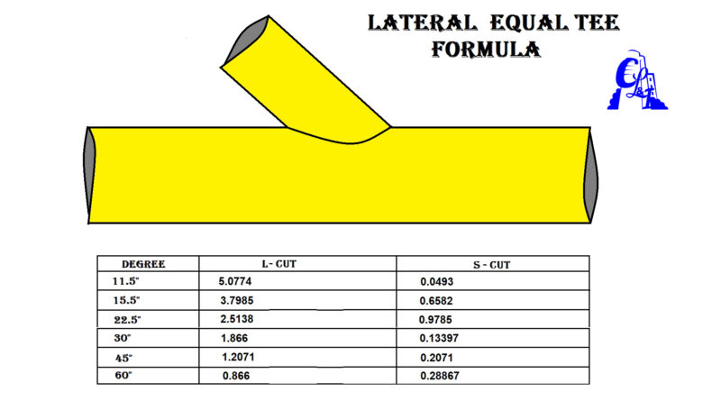equal pipe lateral tee branch template Archives » Fitter formula