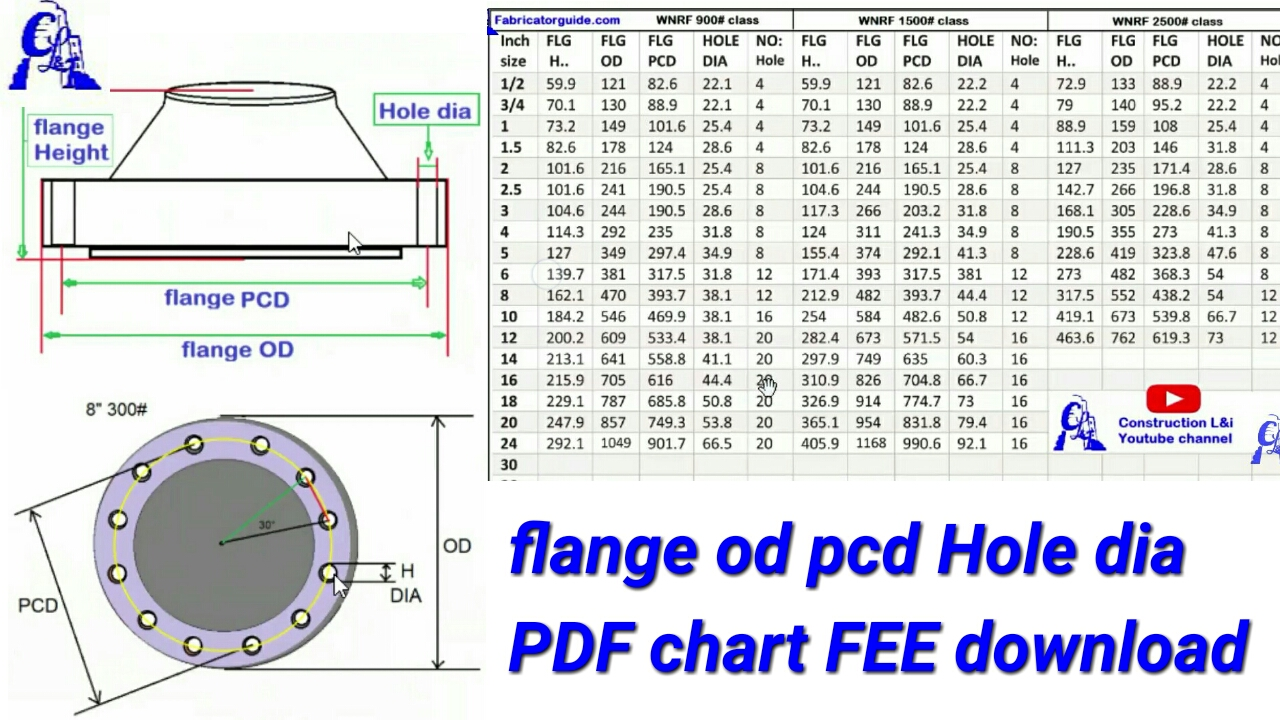 Flange Od Pcd Hole Dia Pdf Free Download Pipe Flange Dimension Chart